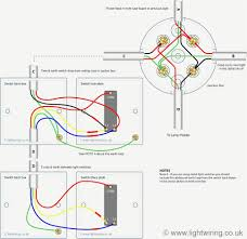 3 way switch wiring conventional and california diagram images 3 way switch wiring diagram file california amazing