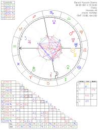 Barack Obama Natal Chart Barack Hussein Obama Astrology Chart