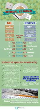 paper infographics that will teach you how to write an a   paper research paper vs essay 18 infographics that will teach you how to write an a