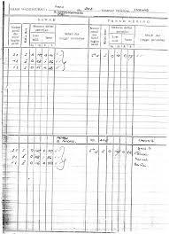 Format daftar nilai kelas vi k13 revisi 2018 ini di buat dengan menggunakan ms. Mengenal Surat Tradisional Letter C Tanah Masihkah Berlaku Sekarang