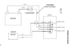 similiar keystone rv wiring diagram keywords net open roads forum fifth wheels slide out motor · car hauler wiring diagram