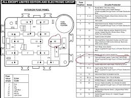 f150 wiring diagram and posts 2006 f150 trailer wiring diagram 2012 f150 fuse box diagram at 2013 F150 Fuse Box Diagram