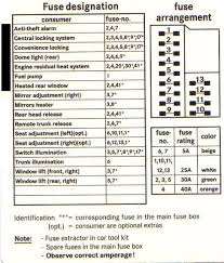 Mercedes Sprinter Fuse Chart E320 Fuse Box Diagram Wiring Diagrams
