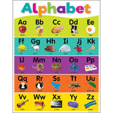 Alphabet Chart With Pictures Colorful Alphabet Chart