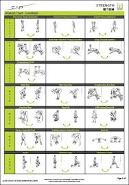 Dumbbell Exercises Chart Printable Printable Dumbbell Workout Charts Sport1stfuture Org