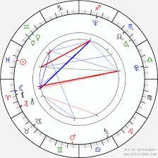 Jin Woong Jo Jin Woong Cho Birth Chart Horoscope Date Of