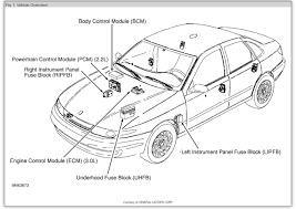 Car body panel diagram fuse box diagram electrical problem 6 cyl rh diagramchartwiki 2000 f350