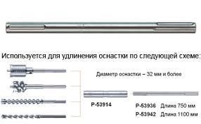 Купить Вал удлинитель <b>SDS Max MAKITA P</b>-53942 1100 мм ...