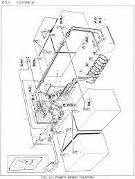 Awesome ezgo wiring diagram electric golf cart diagram diagram