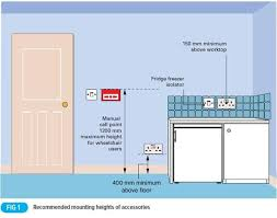 Even in closed condition, there is no need to reduce capacity. Kitchen Sockets Heights Distances And Rules Uk Kitchinsider