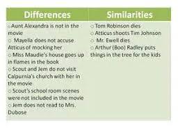 schools homework help custom essay writing service buy essay how to write a case study brief