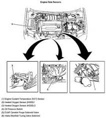 similiar 2010 chevy aveo engine diagram keywords 2004 chevy aveo engine diagram car interior design