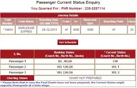 Irctc Chart Not Prepared Do I Get A Full Refund If I Dont Get A Confirmed Seat