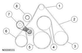 solved serpentine belt diagram fixya 2006 F350 Engine Diagram serpentine belt diagram 2d0a4d2 jpg 2006 ford f350 diesel engine diagram