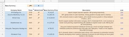 google current stock price google sheets for global stocks version 3 kenkyo investing