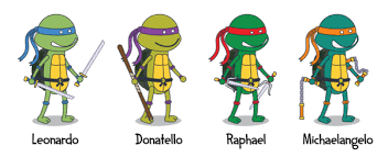 ninja turtles names and personalities. Exellent Turtles And  Intended Ninja Turtles Names Personalities A