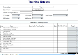 Instantly Know How You Are Depleting Your Budget And Spend Within