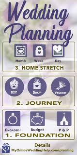 Wedding Detail Checklist Simple Wedding Planning Guide 9 Steps To A Budget Dream Wedding