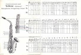 Fingering Chart For Leblanc System Conventional Saxophones