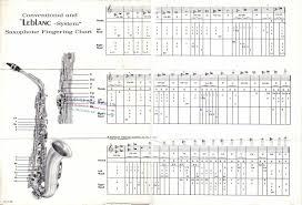 Tenor Sax Finger Chart Printable Fingering Chart For Leblanc System Conventional Saxophones