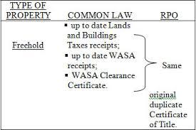 Property Estates