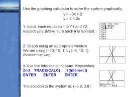 use the graphing calculator to solve the system graphically