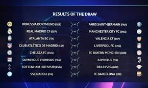 The champions league bracket is formed by a combination of standings and draws. Champions League Last 16 Draw Tie By Tie Analysis Champions League The Guardian