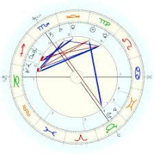 Prince Harry S Birth Chart Harry Duke Of Sussex Astro Databank