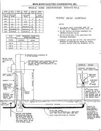 mobile home electrical wiring diagrams unique mobile home electrical mobile home light switch wiring diagram mobile home electrical wiring diagrams unique mobile home electrical wiring diagrams copy diagram mobile home