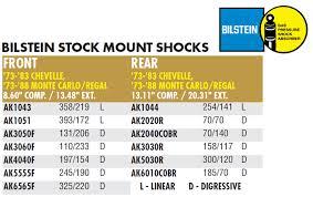 Bilstein Ak6565f Front Street Shock 73 88 A G Body Comp 220 Reb 325