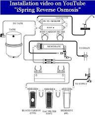 reverse osmosis booster pump installation diagram reverse ro booster pump diagram ro image wiring diagram on reverse osmosis booster pump installation
