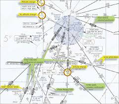 Low Enroute Chart Legend Ifr En Route Charts Flight Learnings
