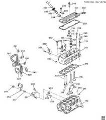 similiar s motor diagram keywords s10 engine diagram also chevy s10 2 2l engine parts diagram also 2000