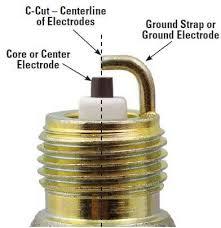 Accel Copper Core Spark Plugs