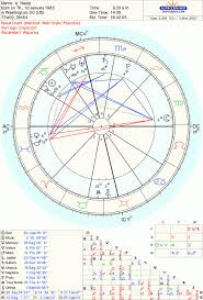 Moon Sign Chart 2012 Does Haarp Have An Astrological Chart Hexagon Astrology
