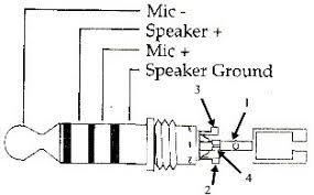 usb to audio jack wiring diagram usb to audio jack wiring diagram Microphone Jack Wiring Diagram usb to audio jack wiring diagram usb to audio jack wiring diagram wiring diagrams \u2022 techwomen co microphone headset jack wiring diagram