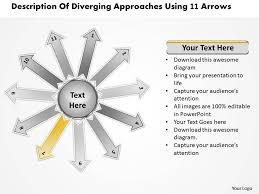 Description Of Diverging Approaches Using 11 Arrows Circular