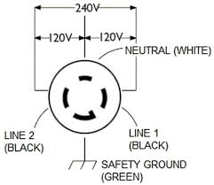 nema 14 30r wiring car wiring diagram download tinyuniverse co L14 30p Wiring Diagram 30 amp nema l14 and 20 twist lock plug wiring diagram nema 14 30r wiring 30 amp nema l14 and 20 twist lock plug wiring diagram nema l14 30p wiring diagram