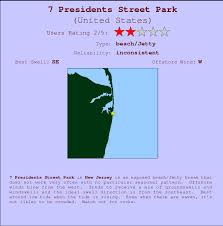 Tide Chart For Keyport New Jersey 7 Presidents Street Park Surf Forecast And Surf Reports New