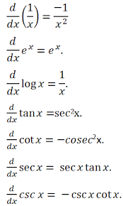 Help You With Something Derivatives Of Some Common Functions