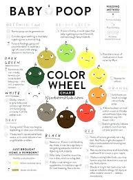 Newborn Stool Chart Toddler Stool Color Sanjoseflowers Info