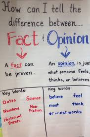 Fact Vs Opinion Anchor Chart Fact And Opinion Anchor Chart Reading Anchor Charts Fact