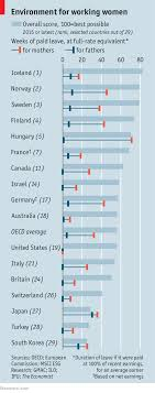 Glass Ceiling Index China