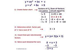 quadratic equation solve math quadratic equation factorization quadratic function expression mathematics solve quadratic equation mathematica