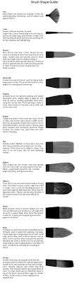 Acrylic Paint Brush Size Chart Artist Brushes Brush Buying Guide Flaxart
