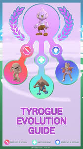 Shiny Pokemon Evolution Chart How To Evolve Tyrogue Into Hitmontop Hitmonlee And