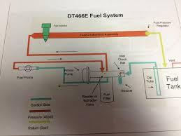 engine wiring international dt466 engine wiring diagram diesel international 4700 wiring diagram pdf at 1998 International 4900 Wiring Diagram