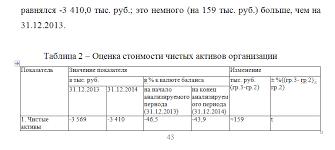 Отчёт по производственной практике на предприятии ооо бухгалтера Отчет по производственной практике в ООО Вита2002 Отчет по практике Организация бухгалтерского учета на предприятии ОАО Бухгалтерский учет на предприятии