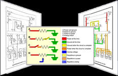 introduction of wiring diagram color coding the learning pathway wiring diagram color coding