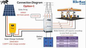 Inverter For Solar Panels Design Best Solar Inverter In India 100kw Off Grid Solar System